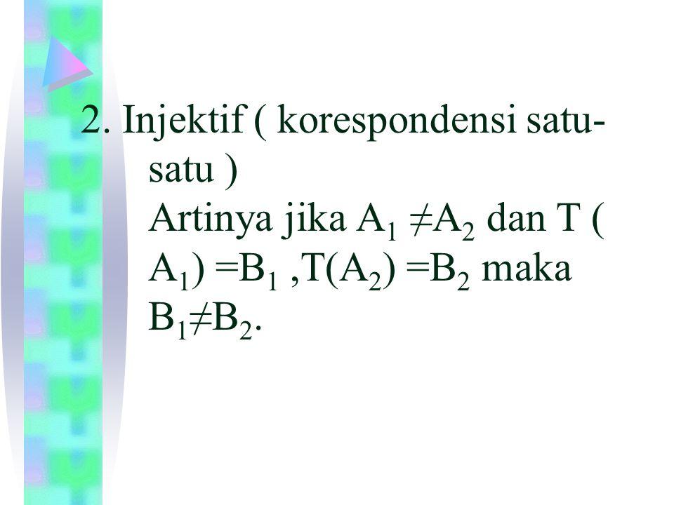 Axioma euclidies Sebuah bidang V kita anggap sebagai bidang euclides,artinya himpunan titik- titik V diberlakukan sistem aksioma euclides.