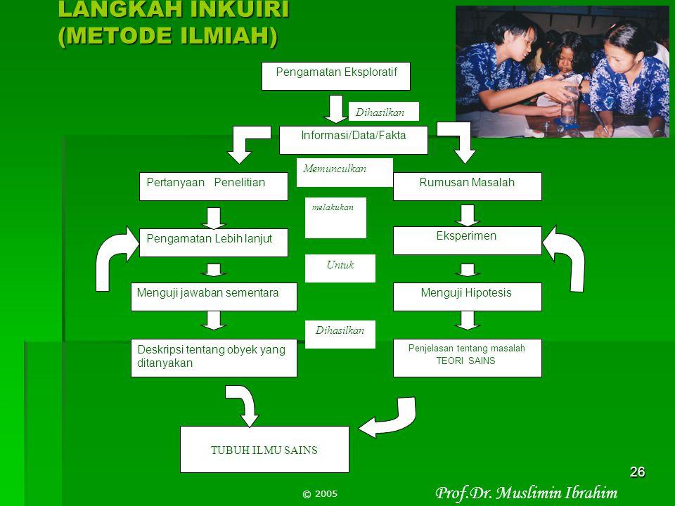 Prof.Dr. Muslimin Ibrahim © 2005 25 B.Pembelajaran Inkuiri  Adalah pembelajaran yang menggunakan langkah-langkah metode ilmiah (Washington University