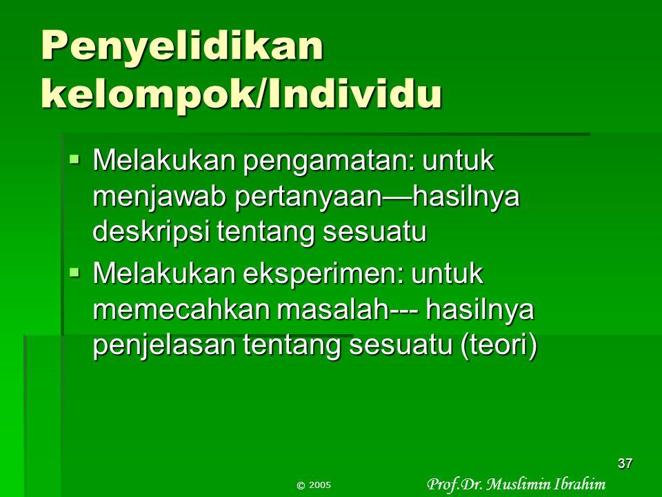 Prof.Dr. Muslimin Ibrahim © 2005 36 Sintaks Pembelajaran Berdasarkan Masalah  Orientasi siswa kepada masalah otentik  Mengorganisasi siswa untuk bel