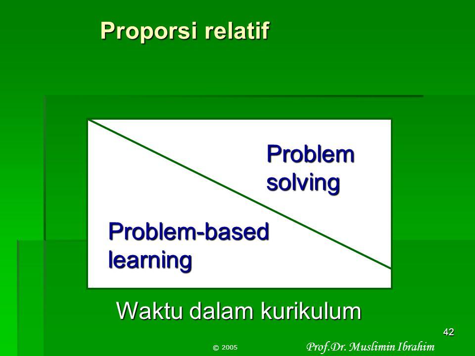 Prof.Dr. Muslimin Ibrahim © 2005 41  Memungkinkan siswa melek teknologi  Melengkapi siswa dengan keterampilan dan rasa percaya diri untuk sukses pad