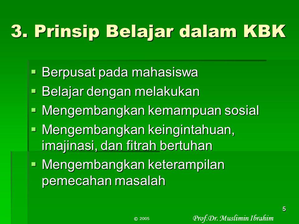Prof.Dr.Muslimin Ibrahim © 2005 75 Strategi Pembelajaran mana yang dipilih ditentukan oleh ….