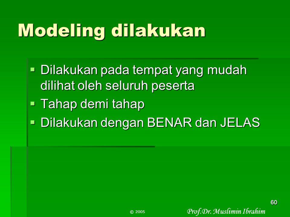 Prof.Dr. Muslimin Ibrahim © 2005 59 Sintaks Model Pembelajaran Langsung  Menyampaikan tujuan dan mempersiapkan mahasiswa/siswa  Mendemonstrasikan pe