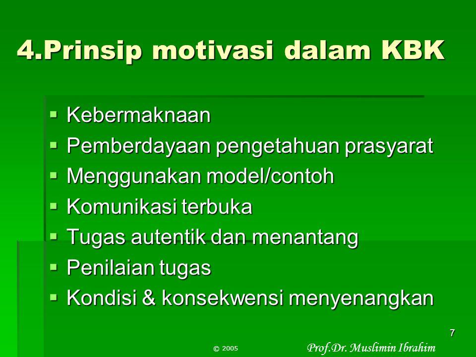 Prof.Dr. Muslimin Ibrahim © 2005 6 Prinsip Belajar dalam KBK (Lanjutan)  Mengembangkan kreativitas  Mengembangkan kemampuan menerapkan IPTEKS  Menu