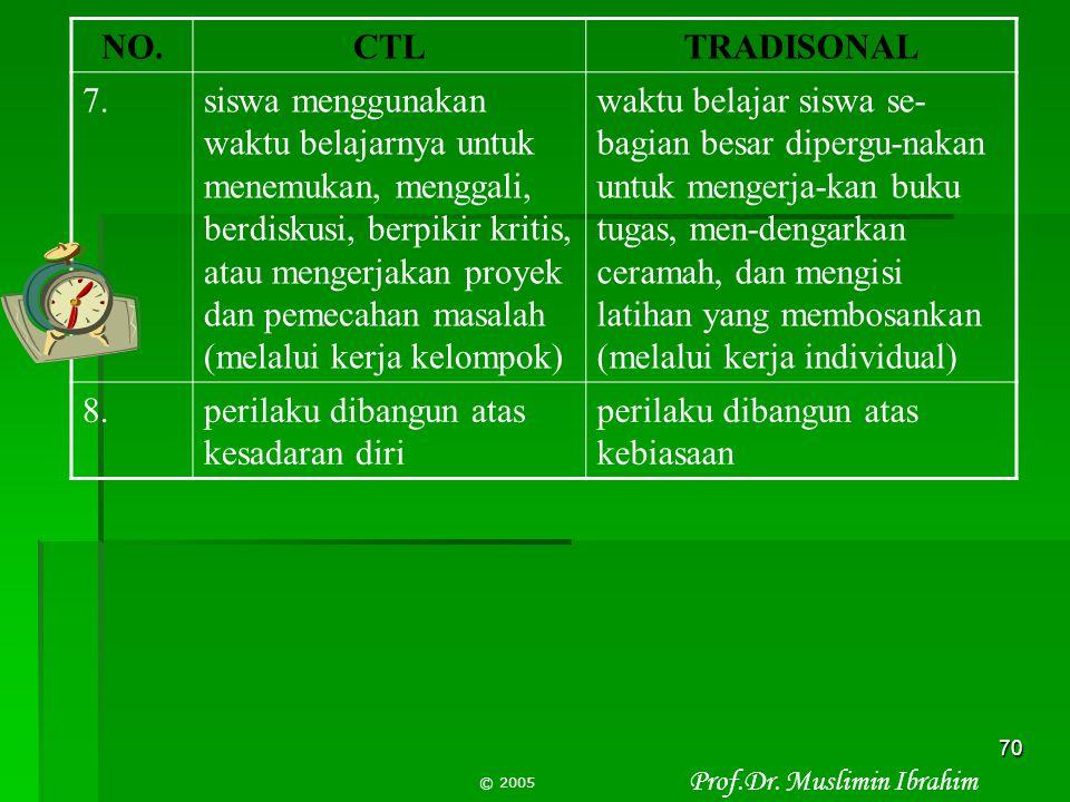 Prof.Dr. Muslimin Ibrahim © 2005 69 NO.CTLTRADISONAL 4. pembelajaran dikaitkan dengan kehidupan nyata/- masalah yang disi- mulasikan pembelajaran sang