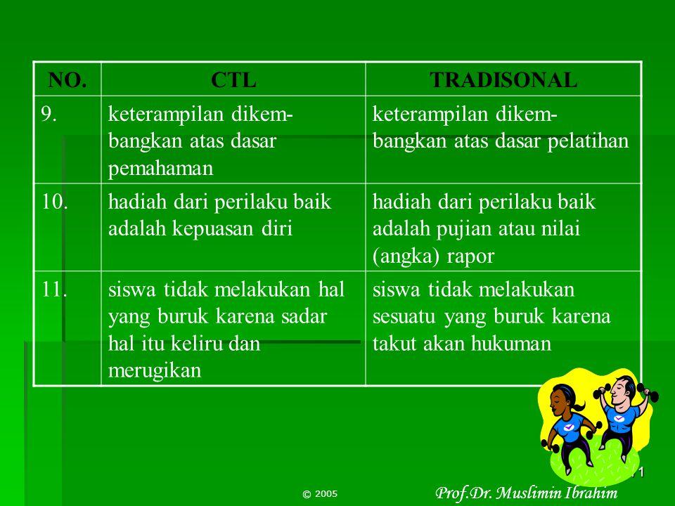 Prof.Dr. Muslimin Ibrahim © 2005 70 NO.CTLTRADISONAL 7.siswa menggunakan waktu belajarnya untuk menemukan, menggali, berdiskusi, berpikir kritis, atau