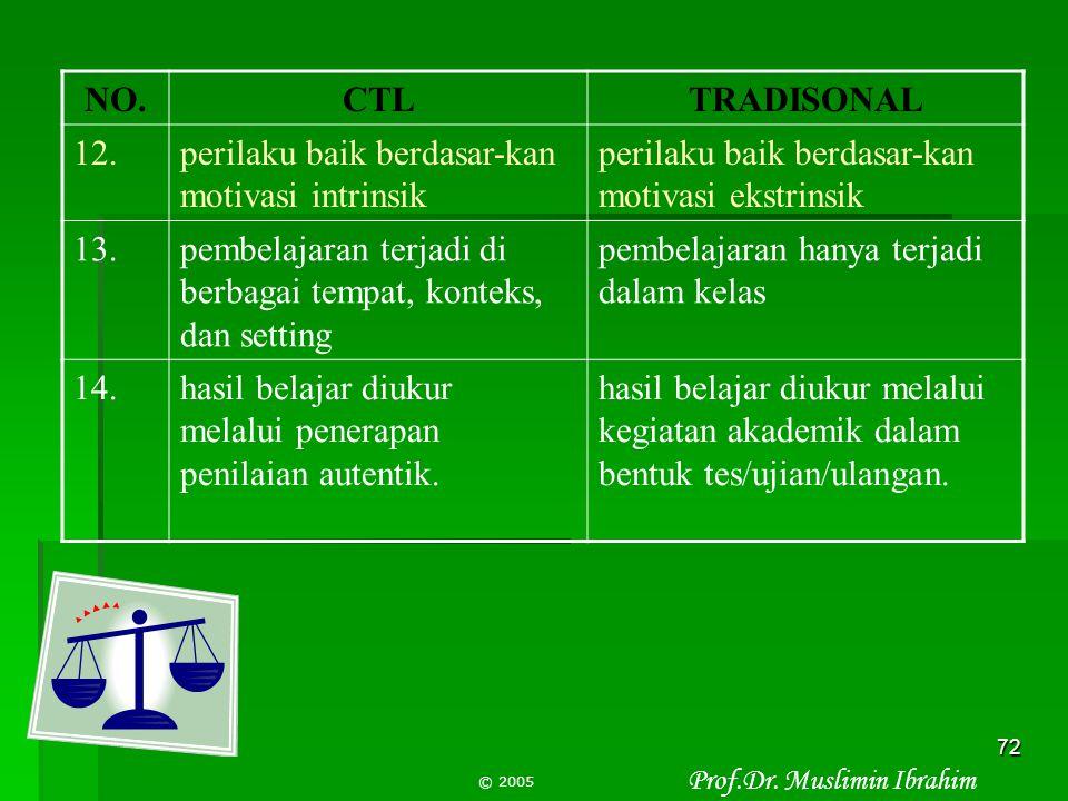 Prof.Dr. Muslimin Ibrahim © 2005 71 NO.CTLTRADISONAL 9.keterampilan dikem- bangkan atas dasar pemahaman keterampilan dikem- bangkan atas dasar pelatih