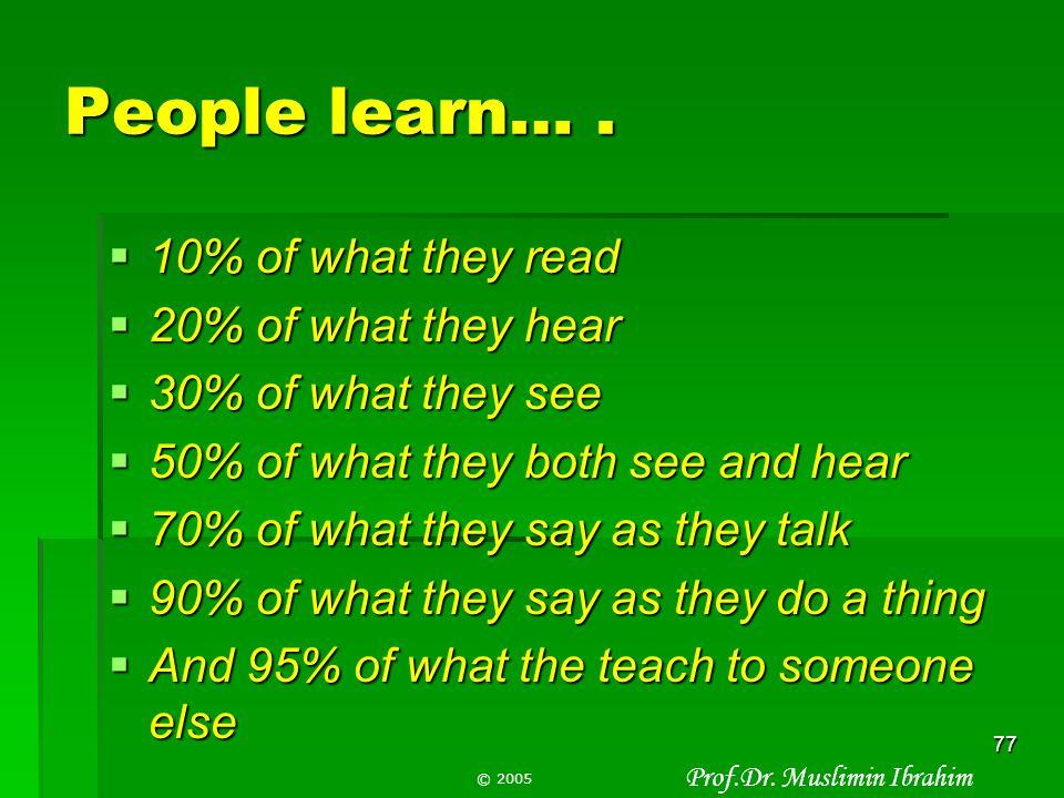 Prof.Dr. Muslimin Ibrahim © 2005 76 Bagaimana Cara siswa Belajar?  Siswa belajar lewat meniru perilaku orang lain yang menarik (Teori belajar sosial)