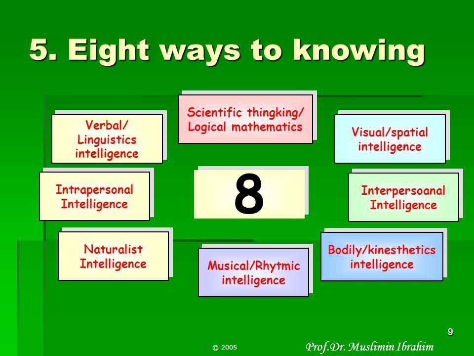 Prof.Dr. Muslimin Ibrahim © 2005 8 Prinsip motivasi dalam KBK (Lanjutan)  Keragaman pendekatan  Mengembangkan keberagaman kemampuan (intelegensi gan