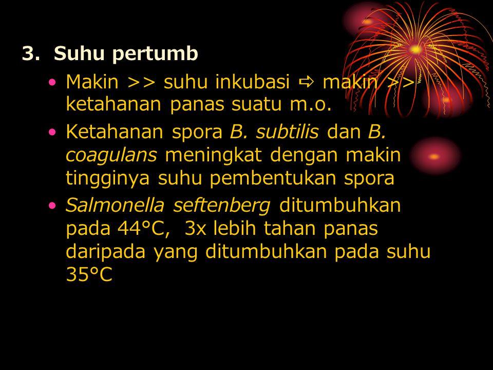 3. Suhu pertumb Makin >> suhu inkubasi  makin >> ketahanan panas suatu m.o. Ketahanan spora B. subtilis dan B. coagulans meningkat dengan makin tingg