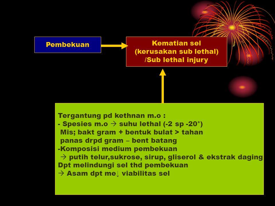 Pembekuan Kematian sel (kerusakan sub lethal) /Sub lethal injury Tergantung pd kethnan m.o : - Spesies m.o  suhu lethal (-2 sp -20°) Mis; bakt gram +