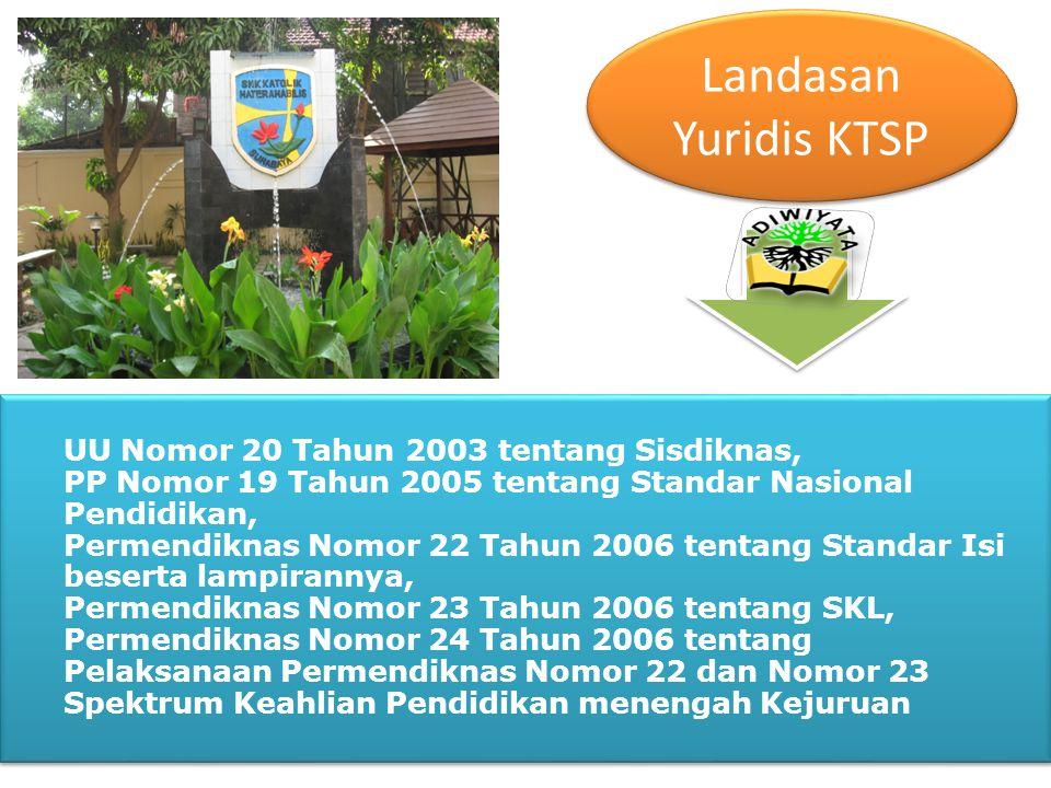 Proses daur ulang limbah air Di SMK Mater Amabilis