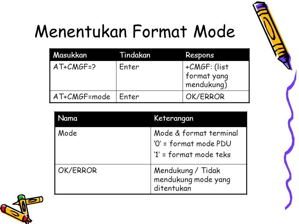 Menentukan Format Mode MasukkanTindakanRespons AT+CMGF=?Enter+CMGF: (list format yang mendukung) AT+CMGF=modeEnterOK/ERROR NamaKeterangan ModeMode & format terminal '0' = format mode PDU '1' = format mode teks OK/ERRORMendukung / Tidak mendukung mode yang ditentukan