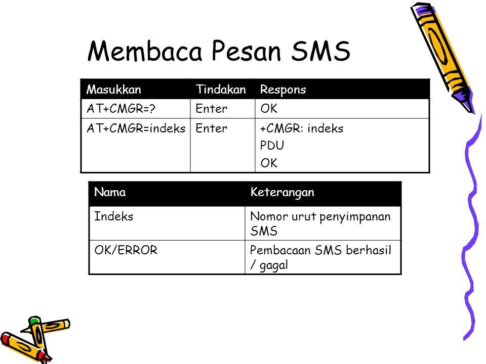 Membaca Pesan SMS MasukkanTindakanRespons AT+CMGR=?EnterOK AT+CMGR=indeksEnter+CMGR: indeks PDU OK NamaKeterangan IndeksNomor urut penyimpanan SMS OK/ERRORPembacaan SMS berhasil / gagal