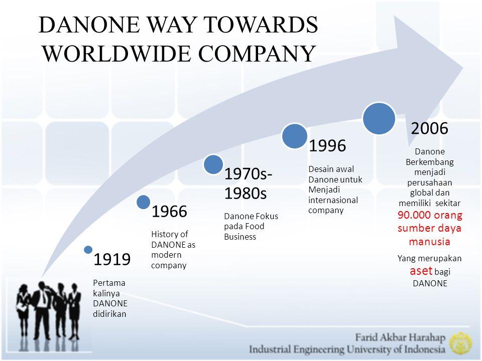 1919 Pertama kalinya DANONE didirikan 1966 History of DANONE as modern company 1970s- 1980s Danone Fokus pada Food Business 1996 Desain awal Danone un