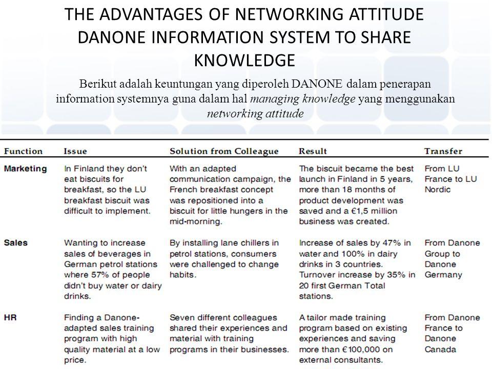 THE ADVANTAGES OF NETWORKING ATTITUDE DANONE INFORMATION SYSTEM TO SHARE KNOWLEDGE Berikut adalah keuntungan yang diperoleh DANONE dalam penerapan inf