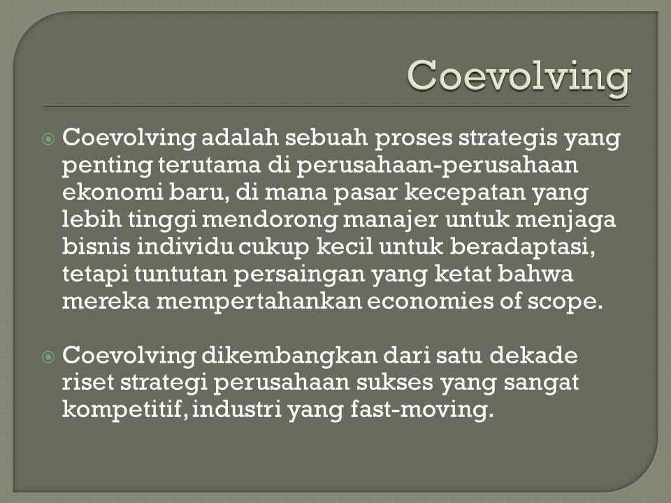  Coevolving adalah sebuah proses strategis yang penting terutama di perusahaan-perusahaan ekonomi baru, di mana pasar kecepatan yang lebih tinggi men