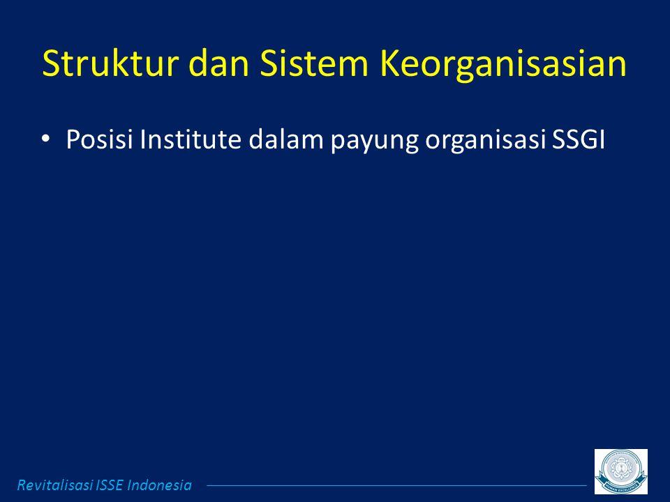 Struktur dan Sistem Keorganisasian Posisi Institute dalam payung organisasi SSGI Revitalisasi ISSE Indonesia