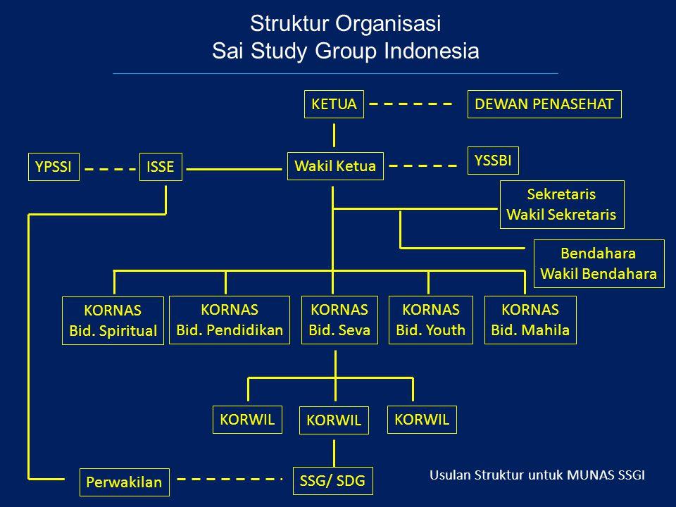 Struktur Organisasi Sai Study Group Indonesia KETUA Wakil Ketua DEWAN PENASEHAT YSSBI YPSSIISSE KORNAS Bid.