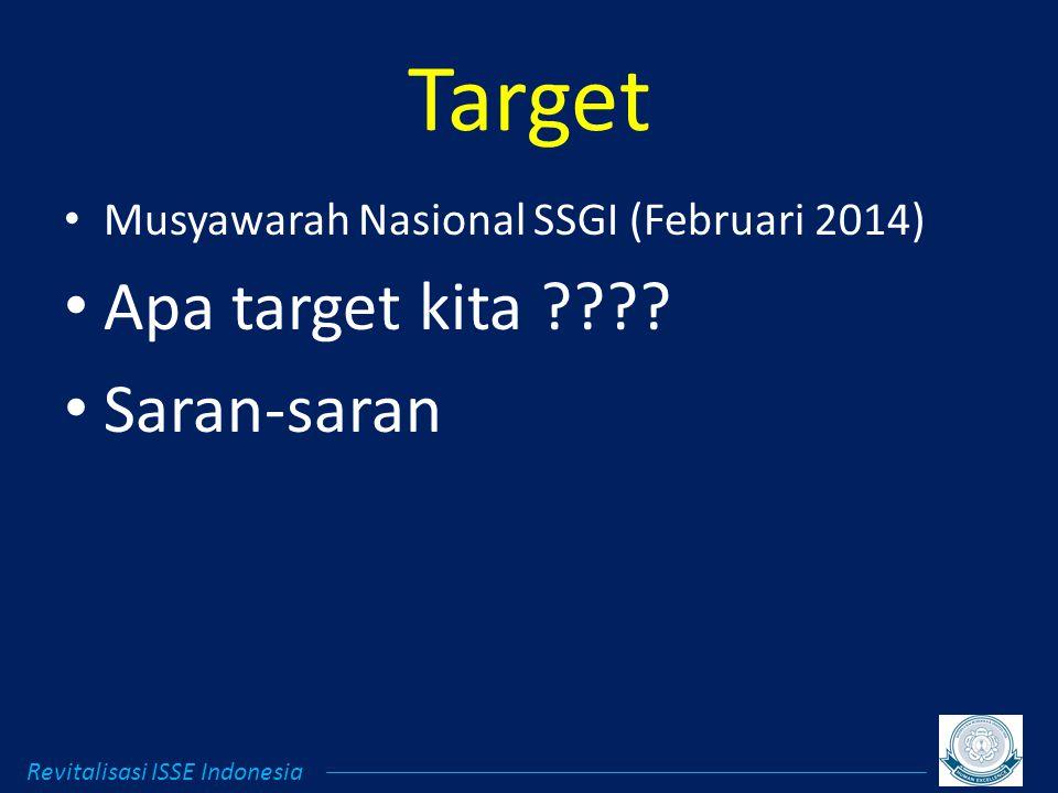 Target Musyawarah Nasional SSGI (Februari 2014) Apa target kita .