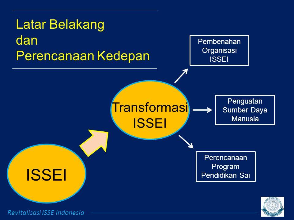 Transformasi ISSEI Latar Belakang dan Perencanaan Kedepan Revitalisasi ISSE Indonesia Pembenahan Organisasi ISSEI Penguatan Sumber Daya Manusia Perencanaan Program Pendidikan Sai