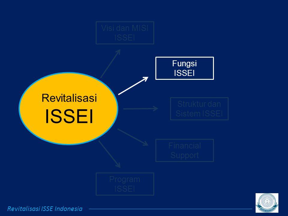 Revitalisasi ISSEI Revitalisasi ISSE Indonesia Visi dan MISI ISSEI Fungsi ISSEI Struktur dan Sistem ISSEI Financial Support Program ISSEI