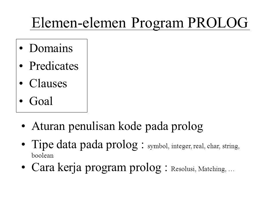 Elemen-elemen Program PROLOG Domains Predicates Clauses Goal Aturan penulisan kode pada prolog Tipe data pada prolog : symbol, integer, real, char, string, boolean Cara kerja program prolog : Resolusi, Matching, …