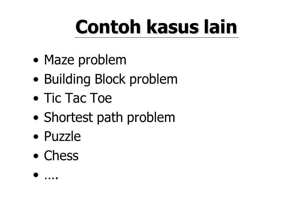 Contoh kasus lain Maze problem Building Block problem Tic Tac Toe Shortest path problem Puzzle Chess ….