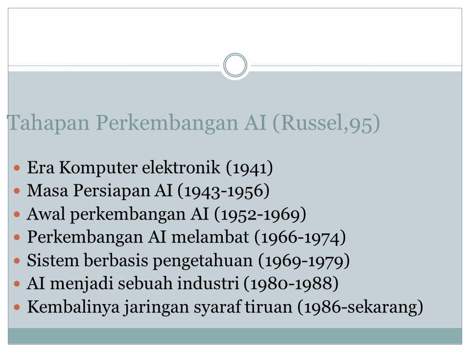 Tahapan Perkembangan AI (Russel,95) Era Komputer elektronik (1941) Masa Persiapan AI (1943-1956) Awal perkembangan AI (1952-1969) Perkembangan AI mela