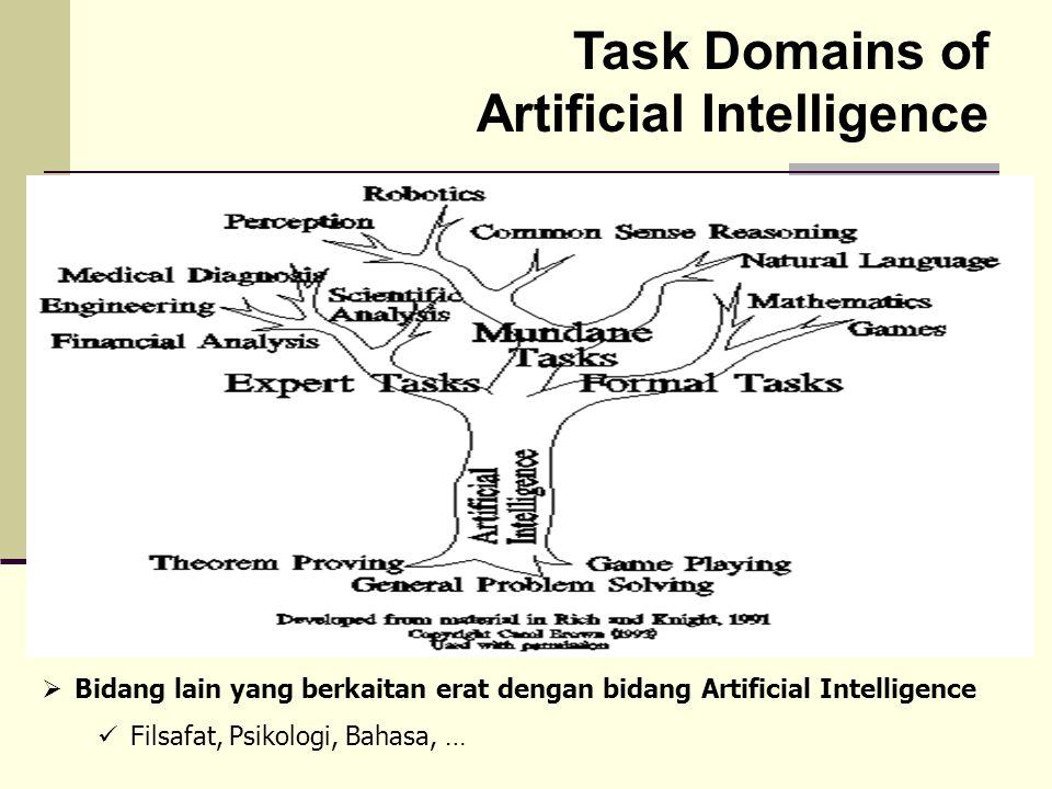 Task Domains of Artificial Intelligence  Bidang lain yang berkaitan erat dengan bidang Artificial Intelligence Filsafat, Psikologi, Bahasa, …