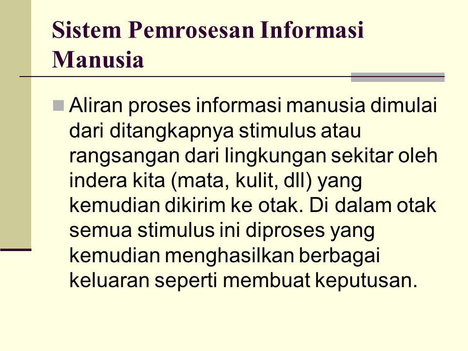 Sistem Pemrosesan Informasi Manusia Aliran proses informasi manusia dimulai dari ditangkapnya stimulus atau rangsangan dari lingkungan sekitar oleh in