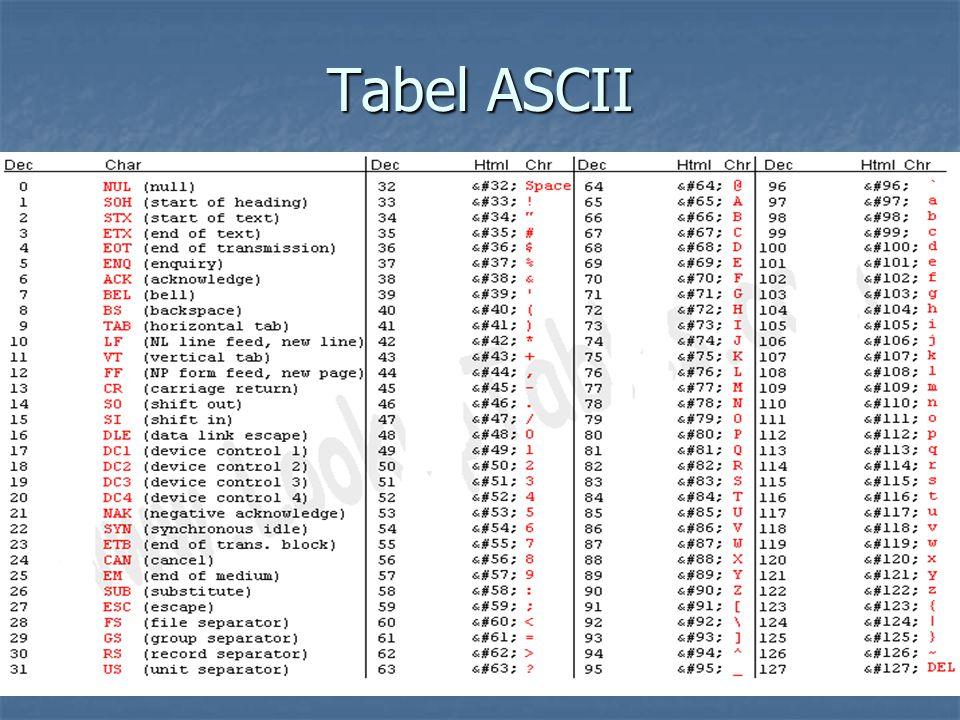 Tabel ASCII