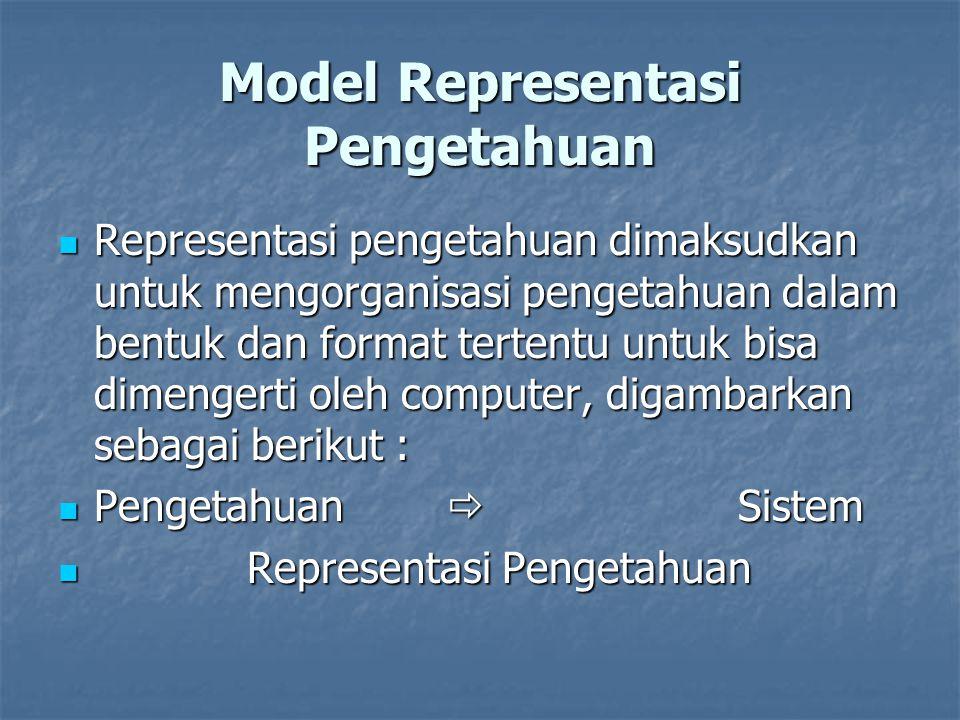 Model Representasi Pengetahuan Representasi pengetahuan dimaksudkan untuk mengorganisasi pengetahuan dalam bentuk dan format tertentu untuk bisa dimen