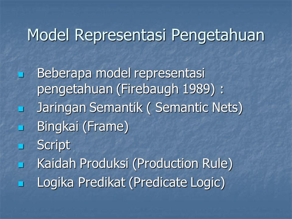 Model Representasi Pengetahuan Beberapa model representasi pengetahuan (Firebaugh 1989) : Beberapa model representasi pengetahuan (Firebaugh 1989) : J