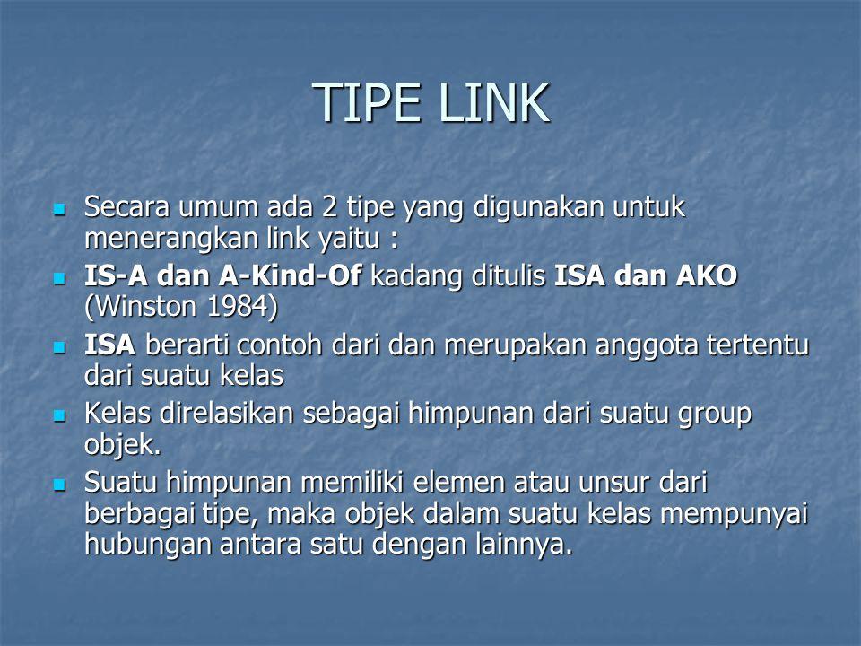 TIPE LINK Secara umum ada 2 tipe yang digunakan untuk menerangkan link yaitu : Secara umum ada 2 tipe yang digunakan untuk menerangkan link yaitu : IS