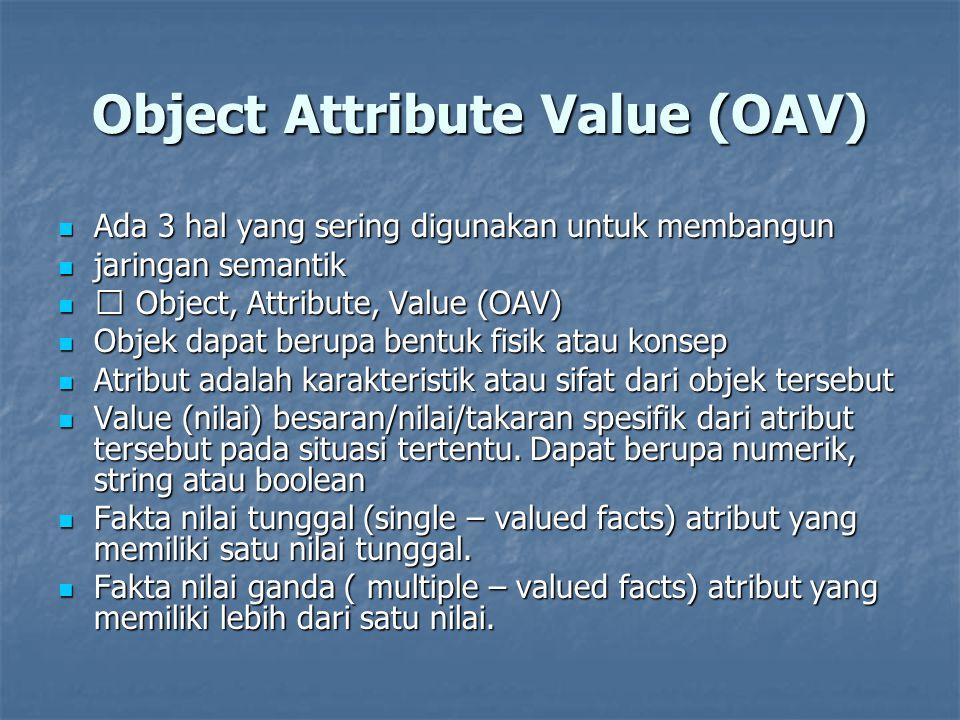 Object Attribute Value (OAV) Ada 3 hal yang sering digunakan untuk membangun Ada 3 hal yang sering digunakan untuk membangun jaringan semantik jaringa