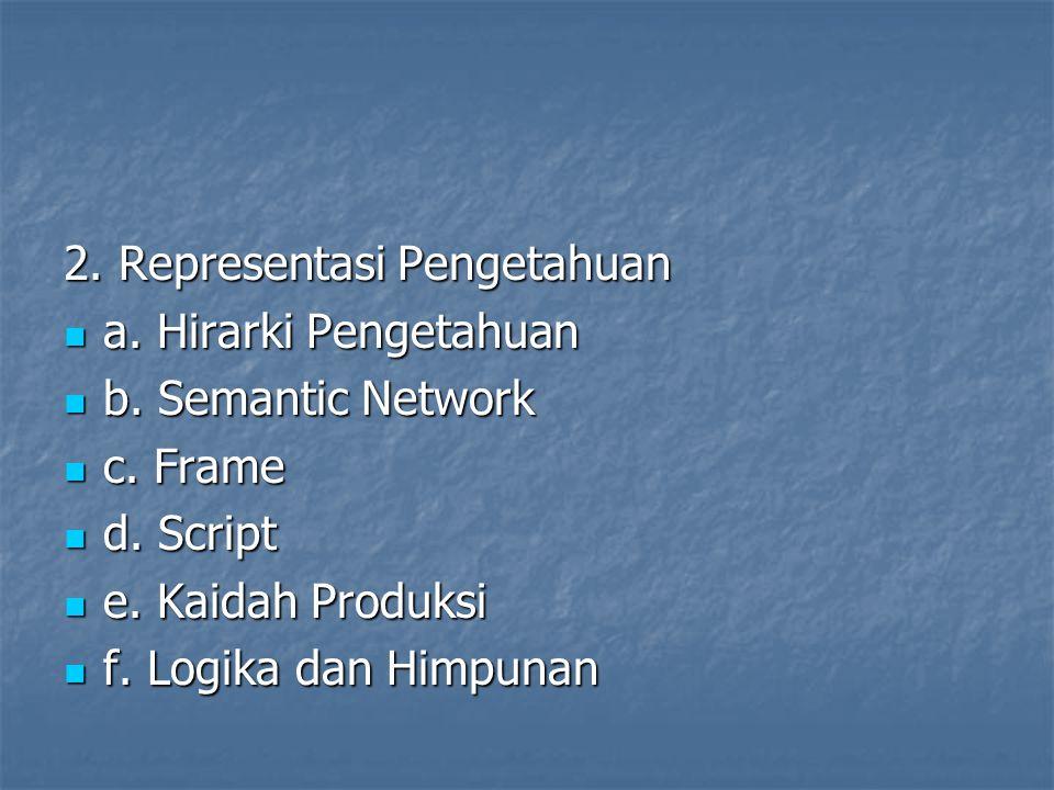 2. Representasi Pengetahuan a. Hirarki Pengetahuan a. Hirarki Pengetahuan b. Semantic Network b. Semantic Network c. Frame c. Frame d. Script d. Scrip
