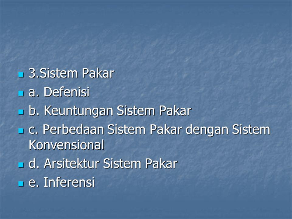 3.Sistem Pakar 3.Sistem Pakar a. Defenisi a. Defenisi b. Keuntungan Sistem Pakar b. Keuntungan Sistem Pakar c. Perbedaan Sistem Pakar dengan Sistem Ko