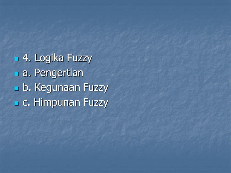 4. Logika Fuzzy 4. Logika Fuzzy a. Pengertian a. Pengertian b. Kegunaan Fuzzy b. Kegunaan Fuzzy c. Himpunan Fuzzy c. Himpunan Fuzzy