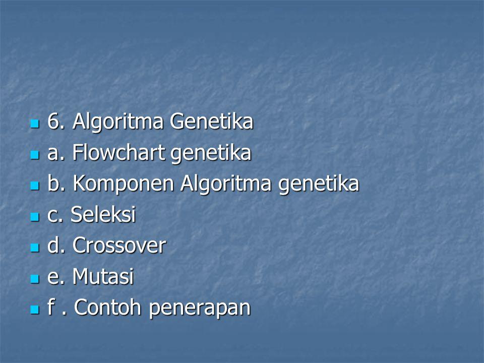 6. Algoritma Genetika 6. Algoritma Genetika a. Flowchart genetika a. Flowchart genetika b. Komponen Algoritma genetika b. Komponen Algoritma genetika