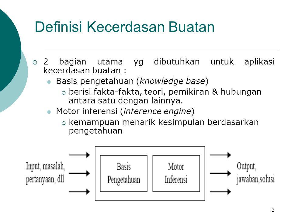 3 Definisi Kecerdasan Buatan  2 bagian utama yg dibutuhkan untuk aplikasi kecerdasan buatan : Basis pengetahuan (knowledge base)  berisi fakta-fakta