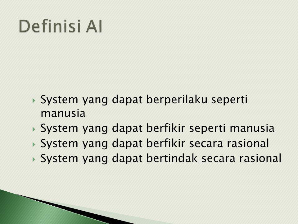 System yang dapat berperilaku seperti manusia  System yang dapat berfikir seperti manusia  System yang dapat berfikir secara rasional  System yang dapat bertindak secara rasional