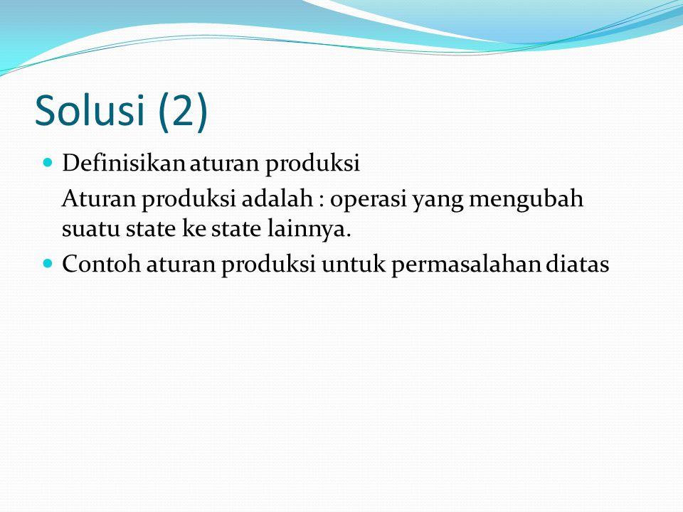 Solusi (2) Definisikan aturan produksi Aturan produksi adalah : operasi yang mengubah suatu state ke state lainnya. Contoh aturan produksi untuk perma