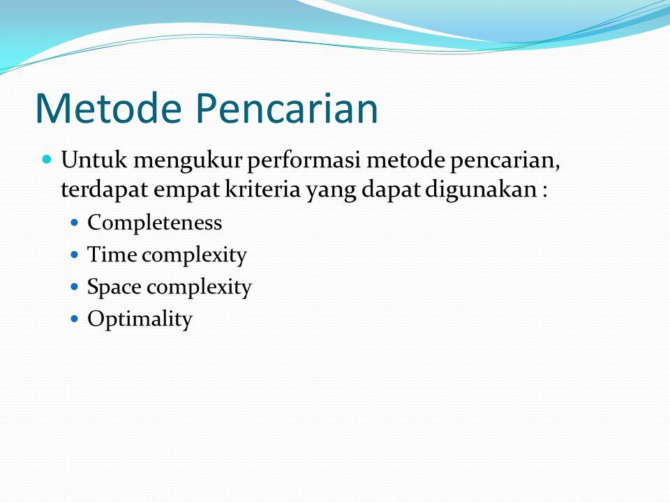 Metode Pencarian Untuk mengukur performasi metode pencarian, terdapat empat kriteria yang dapat digunakan : Completeness Time complexity Space complex