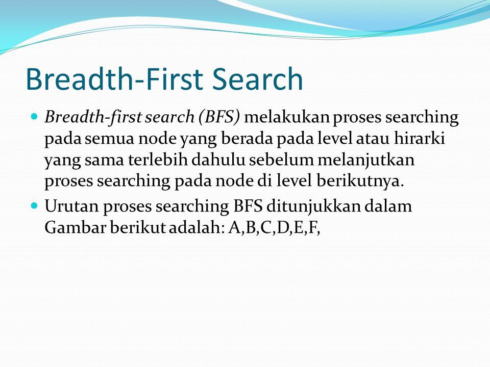 Breadth-First Search Breadth-first search (BFS) melakukan proses searching pada semua node yang berada pada level atau hirarki yang sama terlebih dahu