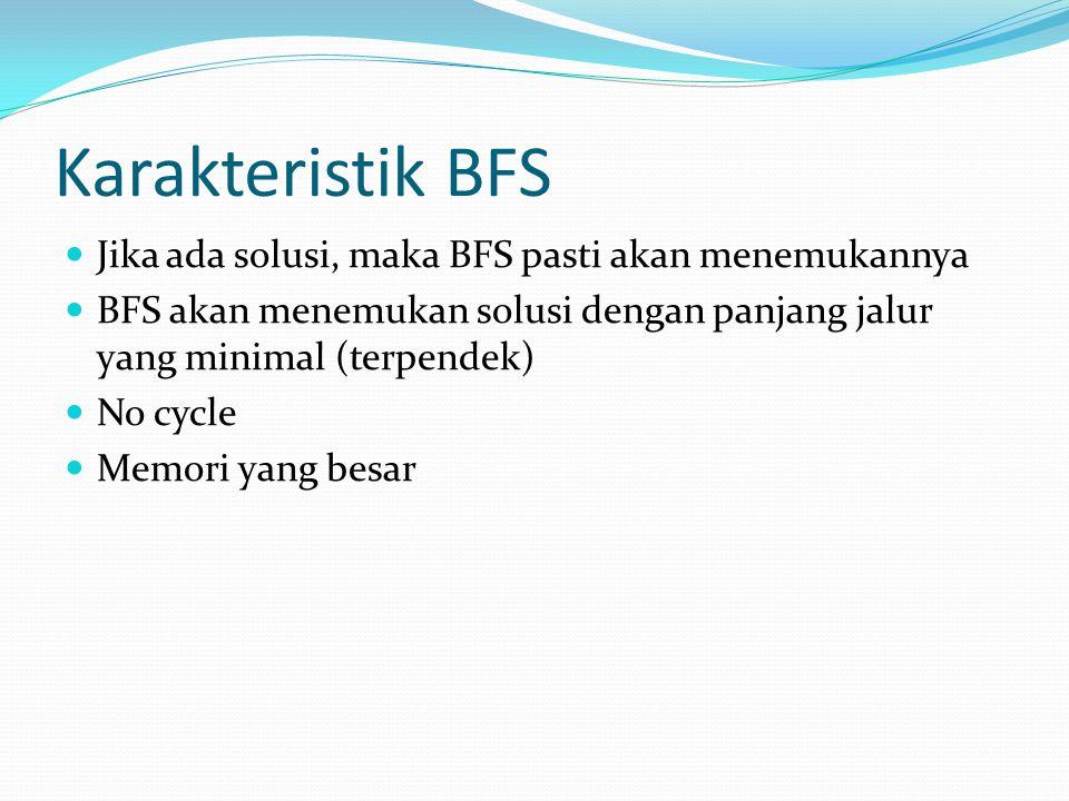Karakteristik BFS Jika ada solusi, maka BFS pasti akan menemukannya BFS akan menemukan solusi dengan panjang jalur yang minimal (terpendek) No cycle M