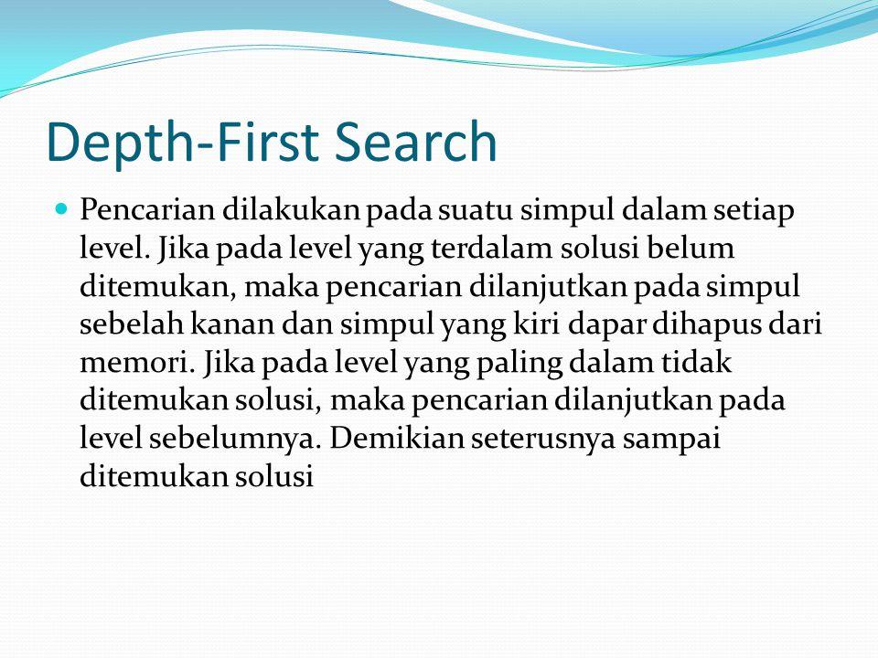 Depth-First Search Pencarian dilakukan pada suatu simpul dalam setiap level. Jika pada level yang terdalam solusi belum ditemukan, maka pencarian dila
