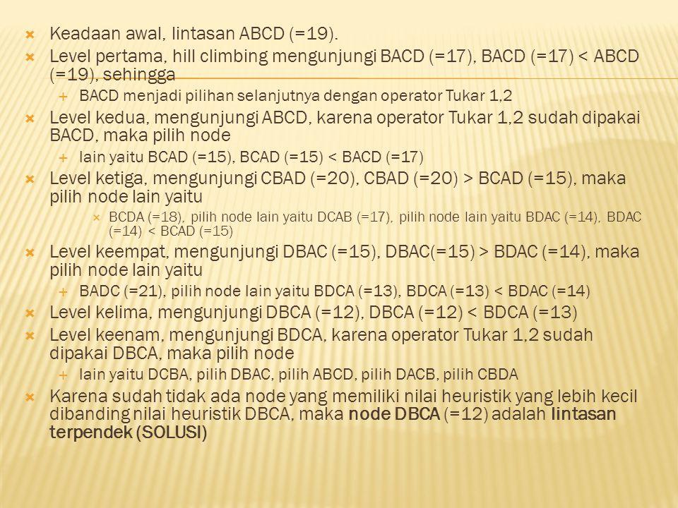  Keadaan awal, lintasan ABCD (=19).  Level pertama, hill climbing mengunjungi BACD (=17), BACD (=17) < ABCD (=19), sehingga  BACD menjadi pilihan s