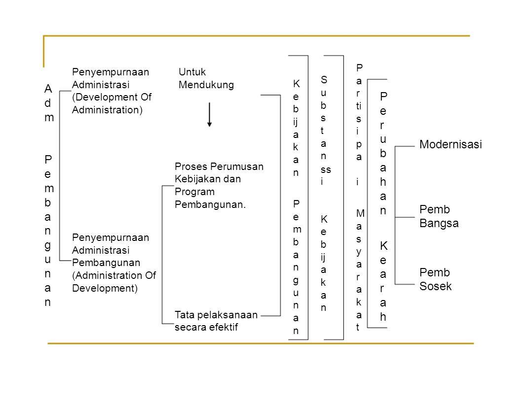 P PenyempurnaanUntuk S a AdministrasiMendukung K A u r (Development Of e P d b ti Administration) b e m s s ij r t i a u a p Modernisasi k b n a P a P