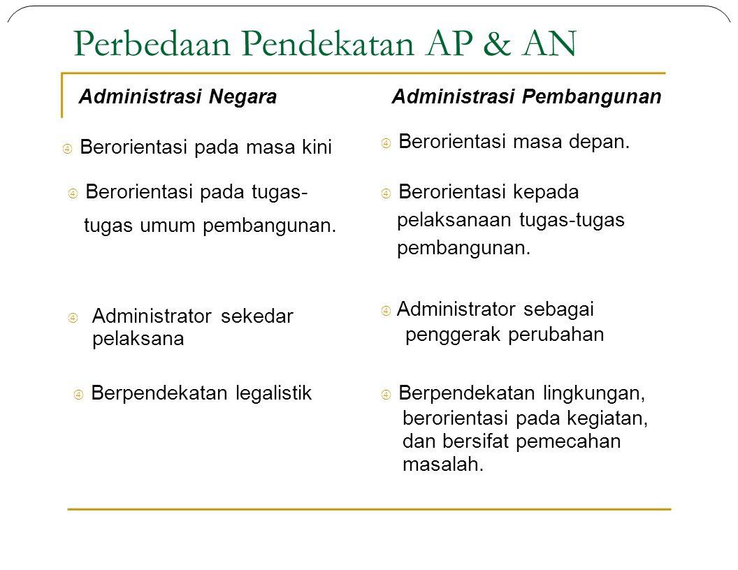 Perbedaan Pendekatan AP & AN Administrasi NegaraAdministrasi Pembangunan  Berorientasi pada masa kini  Berorientasi masa depan.  Berorientasi pada