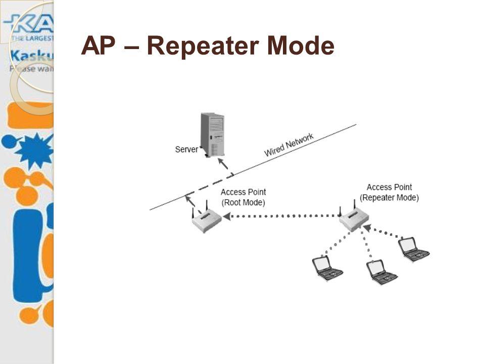 AP – Repeater Mode